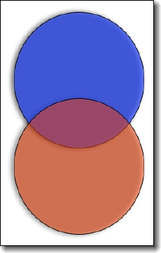 The dubious practice of Venn.